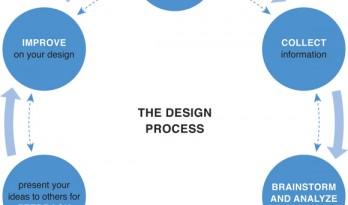建筑与规划设计中场地调研到底调研什么?