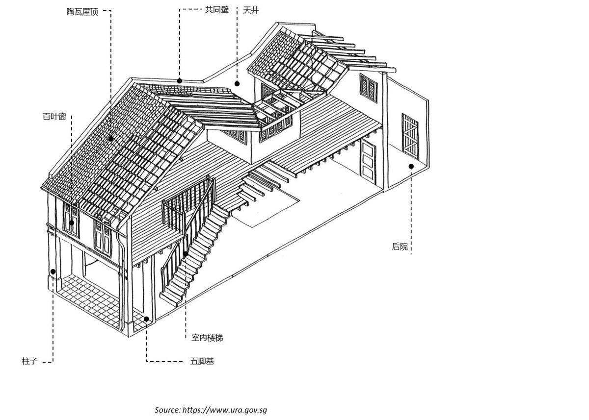 传统南洋建筑设计要素.jpg