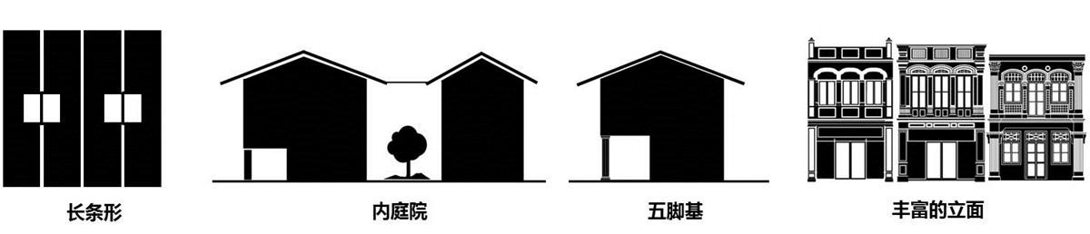 传统南洋建筑风格4大要素.jpg