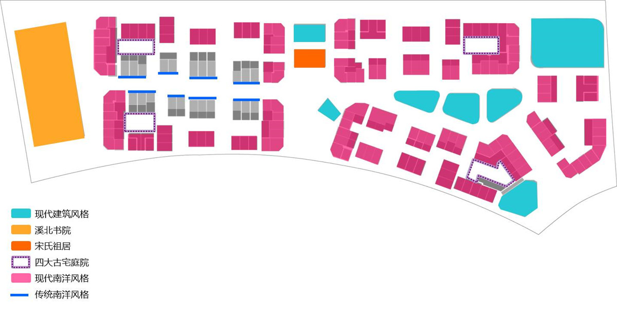 建筑风格分区.jpg