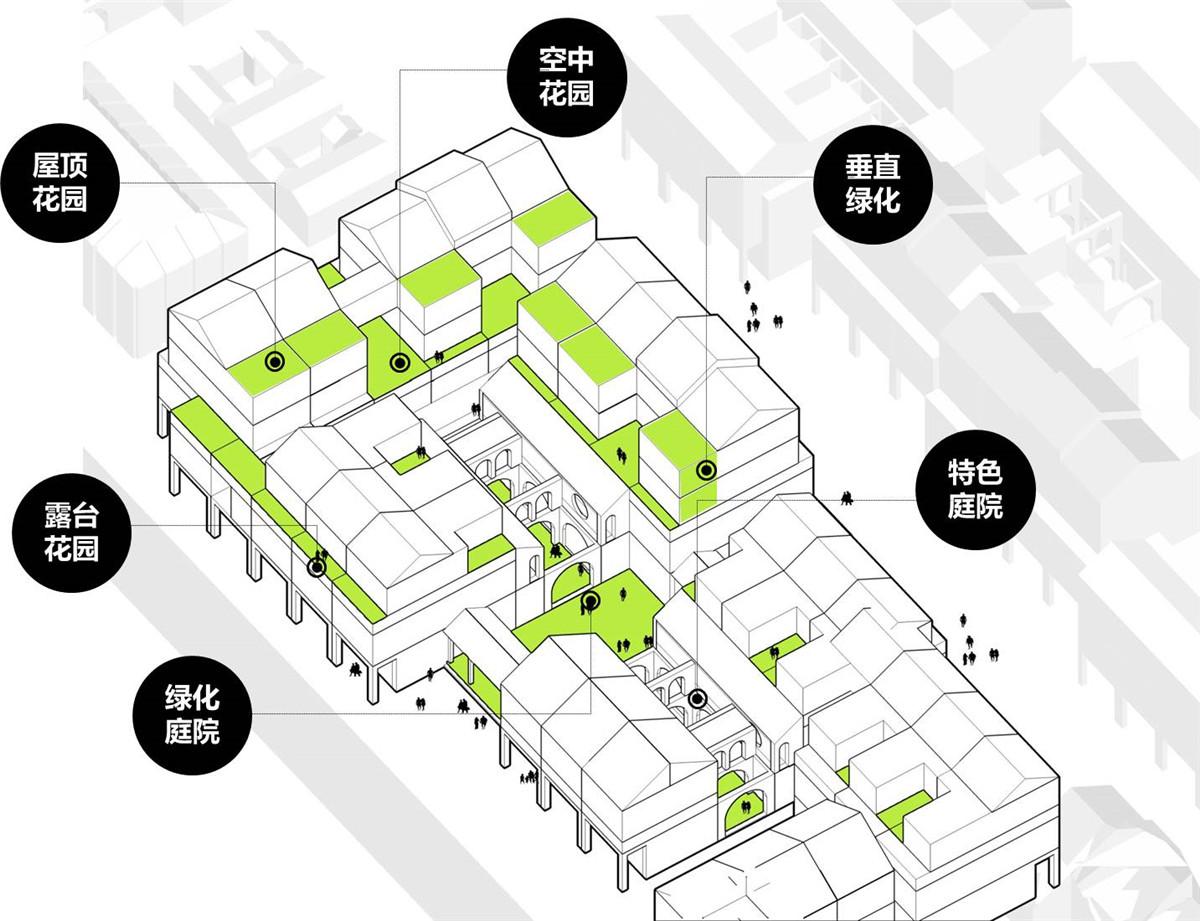 绿化空间示意图.jpg