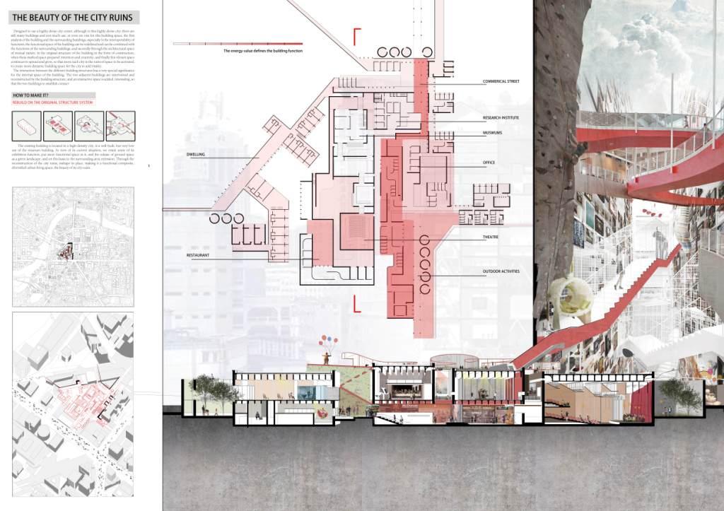 排版:颜色,思维结构,图的样式,文字,题目,细节         1,毕设展板:1.