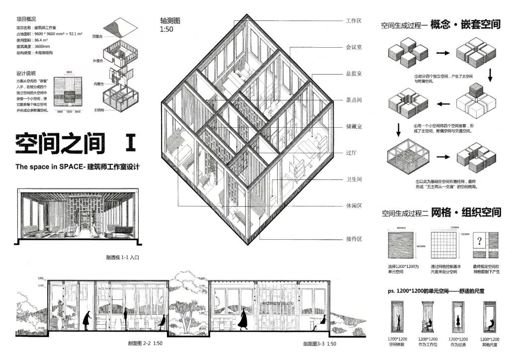 山建大丨建筑20绿色建大学生设计作业历数的前世今生表达年来建筑设计专篇图片