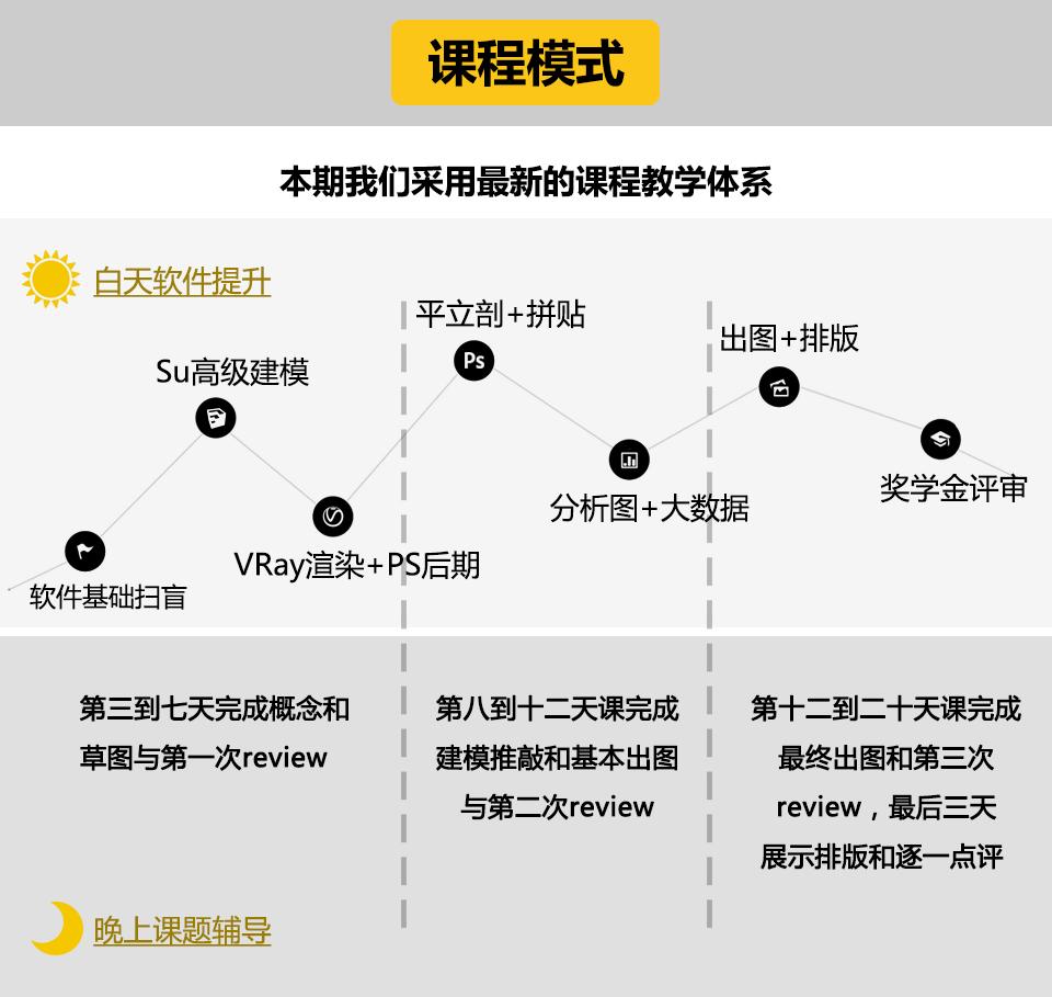 6课程模式.jpg