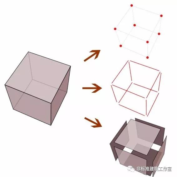建筑体块组合手绘练习