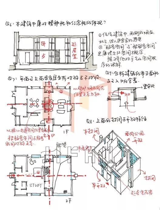 4选1内部逻辑电路图