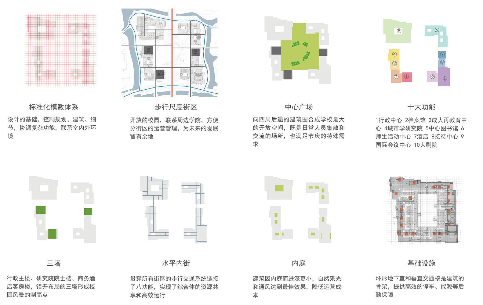 煙雨師大,琢玉成器——杭師大/維思平建築設計插图13