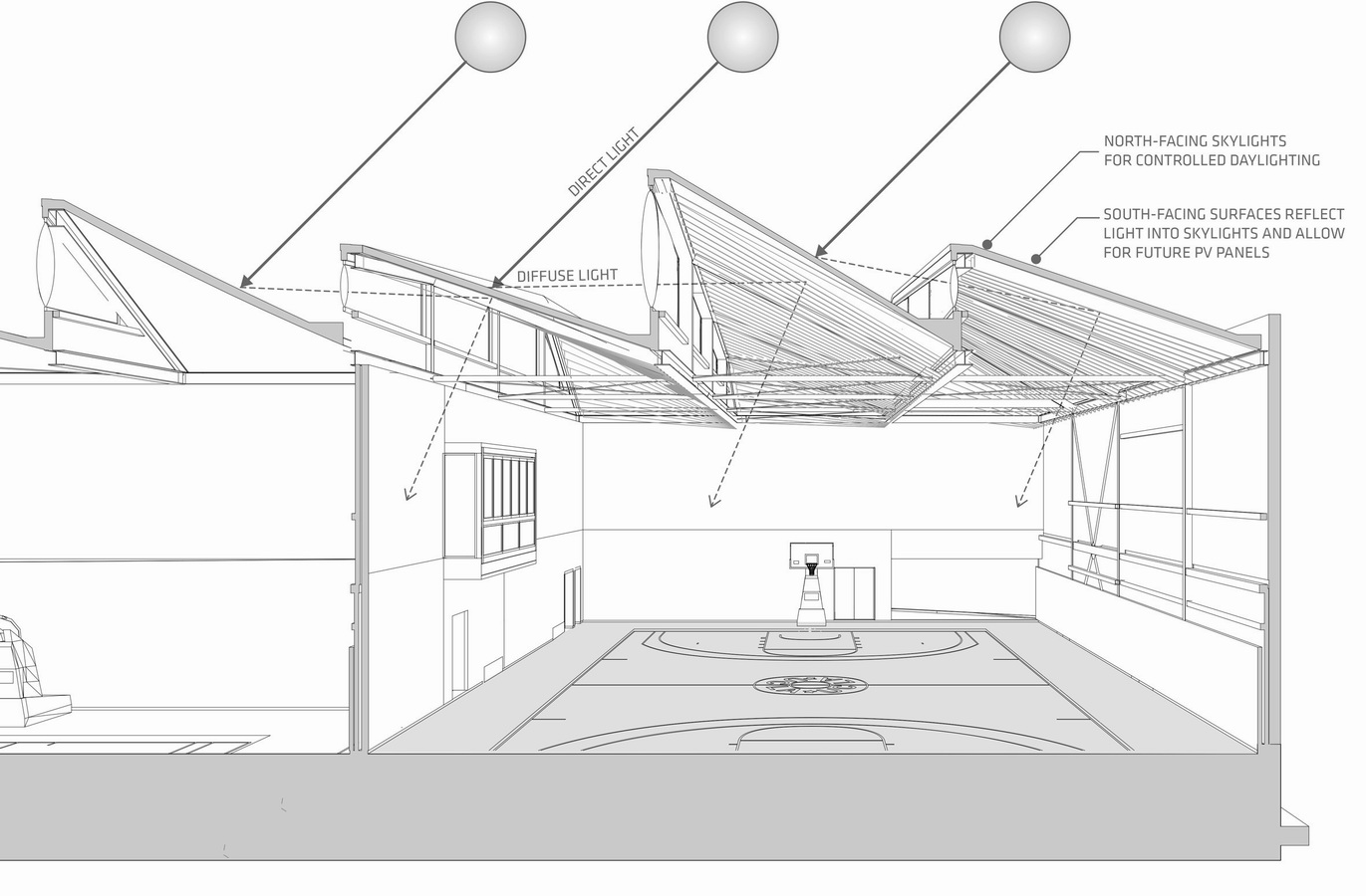 调整大小 ucla-basketball-facility-kevin-daly-architects-architecture-los-angeles-california-usa_dezeen_2364_light-diagram.jpg