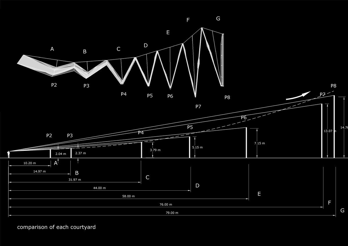 调整大小 22_06-_折墙高度在中段徒然增高,在道路边观看时形成节奏由缓渐急的视觉曲线.jpg