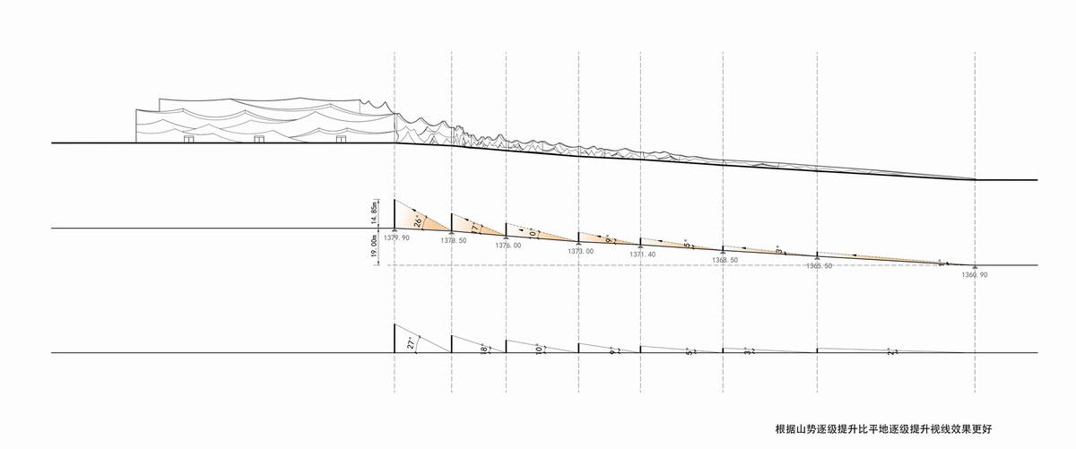 调整大小 19_04-_折墙高度从南到北由低渐高.jpg