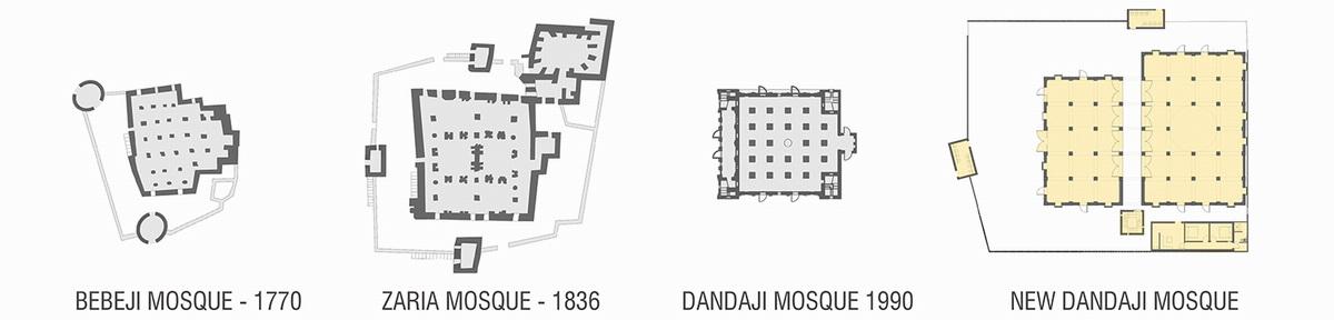 调整大小 35_Hikma-_Mosque_Typology_KamaraEsmaili.jpg