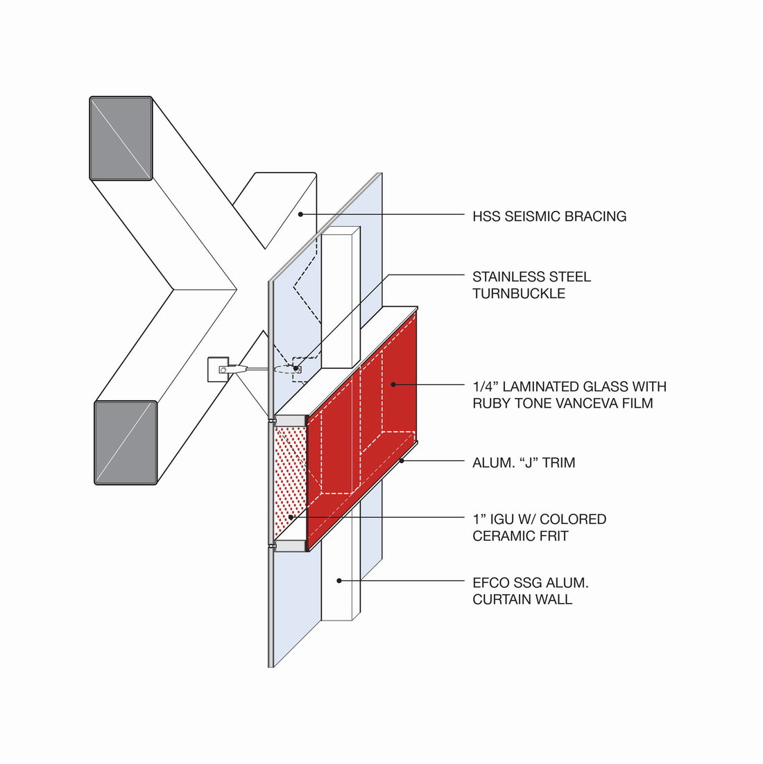 调整大小 25_HplusF_JHS_Curtain_Wall_Light_Box_Detail-Annotated_copy.jpg