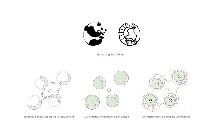 eid-architecture-panda-pavilions-chengdu-research-and-breeding-center-designboom-15.jpg
