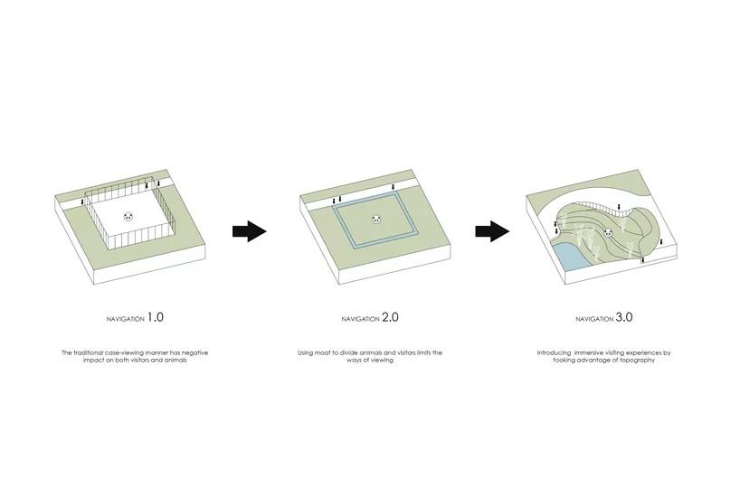 eid-architecture-panda-pavilions-chengdu-research-and-breeding-center-designboom-16.jpg