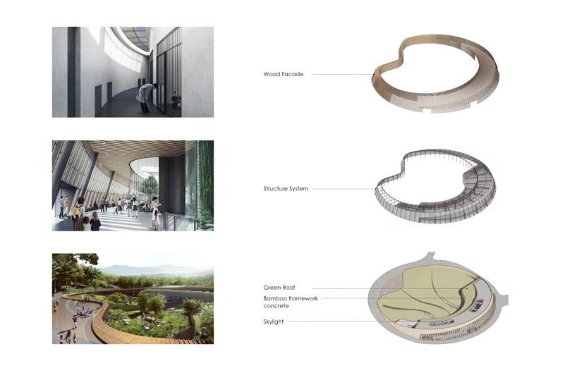 eid-architecture-panda-pavilions-chengdu-research-and-breeding-center-designboom-17.jpg