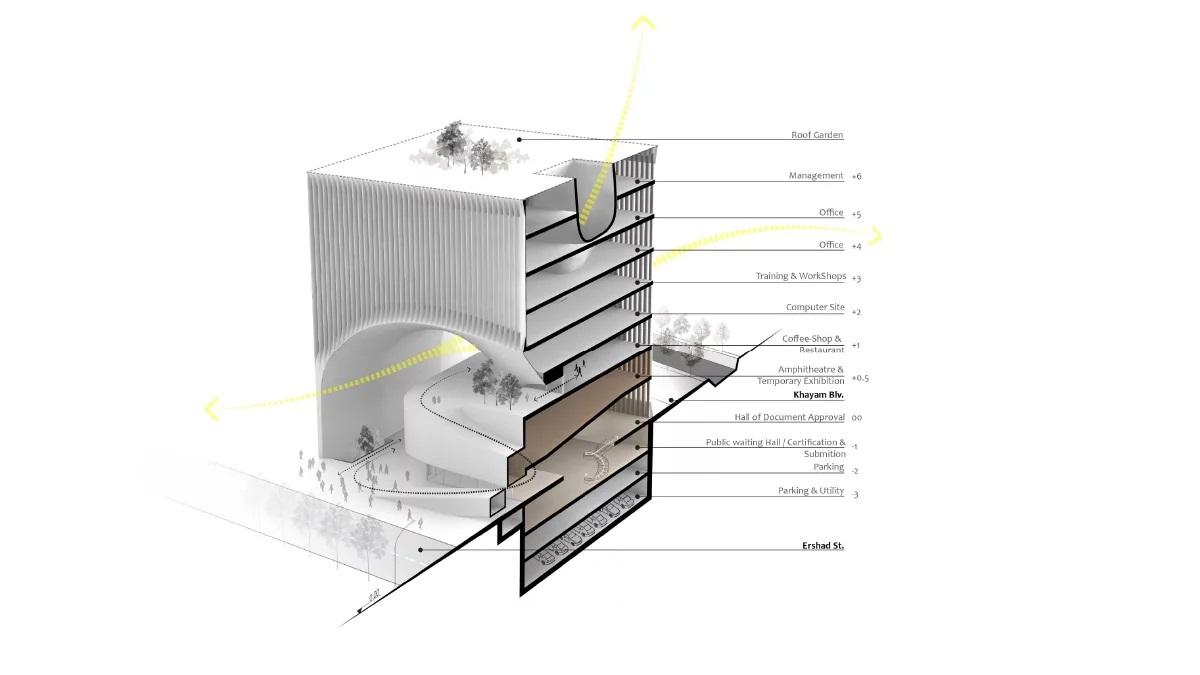 next-office-mashhad-CEO-headquarter-designboom-013.jpg