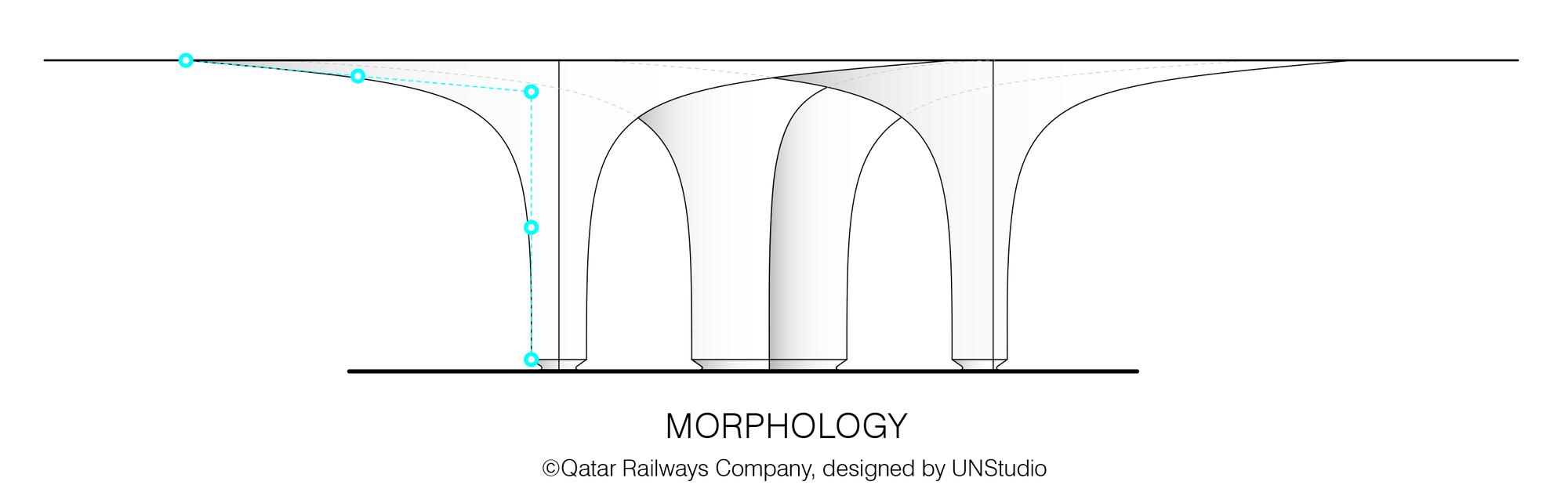 16_2-morphology_©Qatar_Railways_Company.jpg
